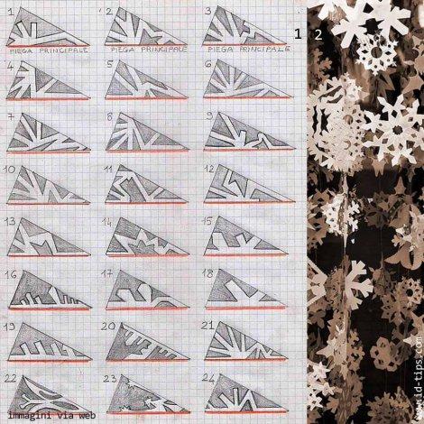 Decorazioni natalizie in carta