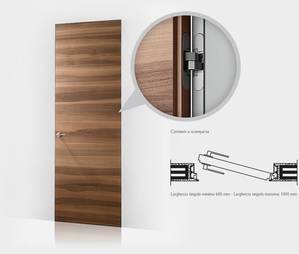 Sistema di chiusura porte filo muro